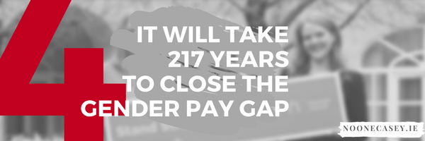 It Will Take 217 Years to Close the Gender Pay Gap